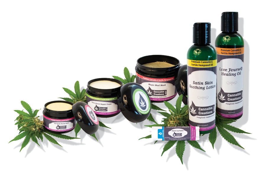 cannabinoid products cannabis basics