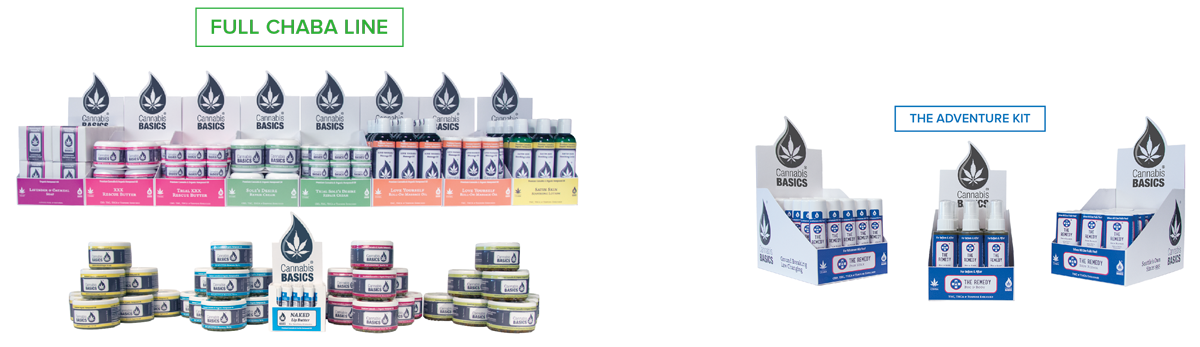 Full Cannabis Basics Cannabinoid Product Line